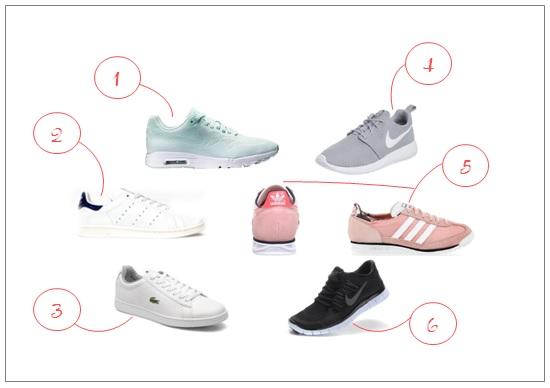 Sneakers Übersicht